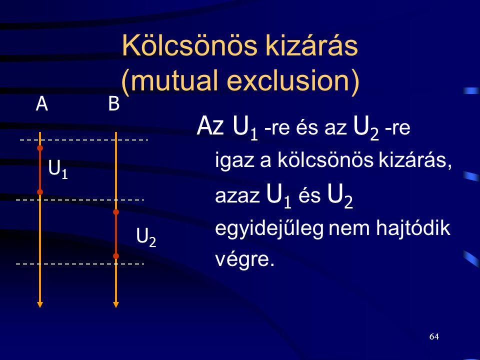 63 Meghosszabbított randevú U 1 egyidejű U 2 -vel, azaz R 1 vége megelőzi U 2 megkezdését és R 2 vége megelőzi U 1 megkezdését. Továbbá U 1 megvárja U