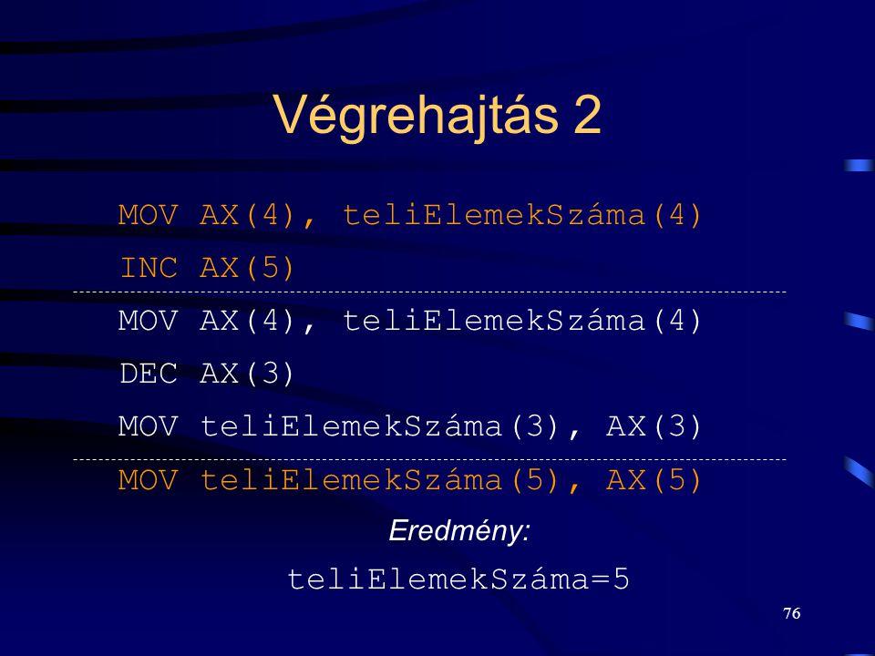 75 Végrehajtás 1 MOV AX(4), teliElemekSzáma(4) INC AX(5) MOV teliElemekSzáma(5), AX(5) MOV AX(5), teliElemekSzáma(5) DEC AX(4) MOV teliElemekSzáma(4),
