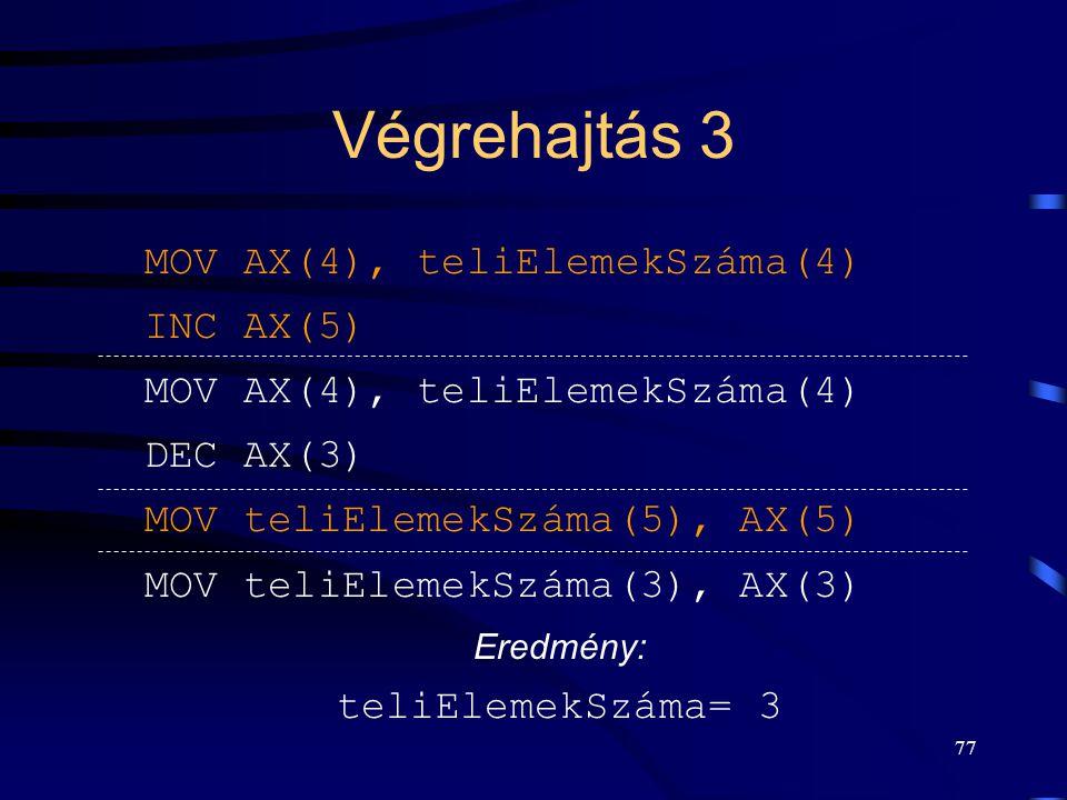 76 Végrehajtás 2 MOV AX(4), teliElemekSzáma(4) INC AX(5) MOV AX(4), teliElemekSzáma(4) DEC AX(3) MOV teliElemekSzáma(3), AX(3) MOV teliElemekSzáma(5),