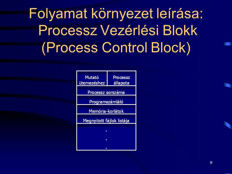 8 Folyamat környezet részei A processzor állapota: –program számláló, –CPU regiszterei. A folyamat leíró adatok (ami a futtatáshoz kell): –vezérlési i