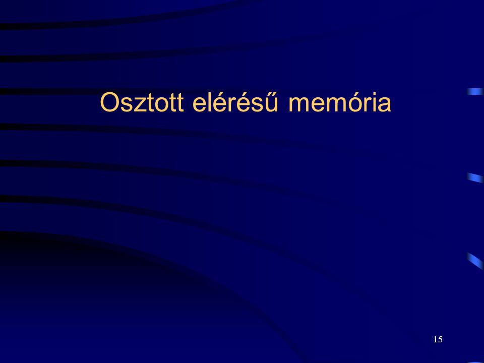 15 Osztott elérésű memória