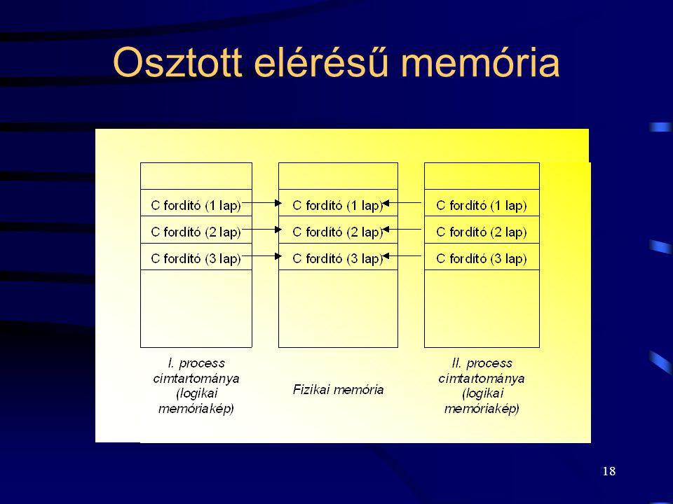 18 Osztott elérésű memória