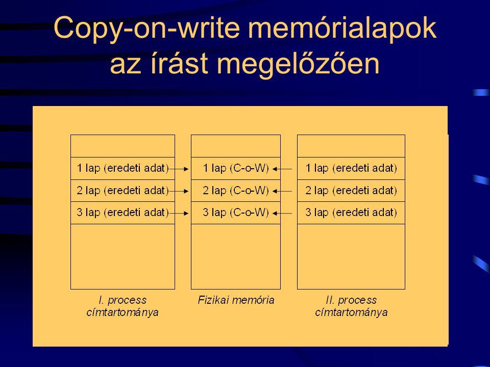 21 Copy-on-write memórialapok az írást megelőzően