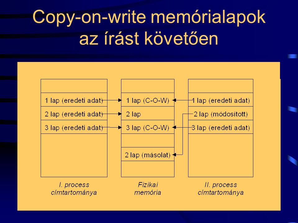 22 Copy-on-write memórialapok az írást követően