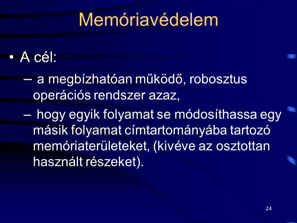 24 Memóriavédelem A cél: – a megbízhatóan működő, robosztus operációs rendszer azaz, – hogy egyik folyamat se módosíthassa egy másik folyamat címtarto