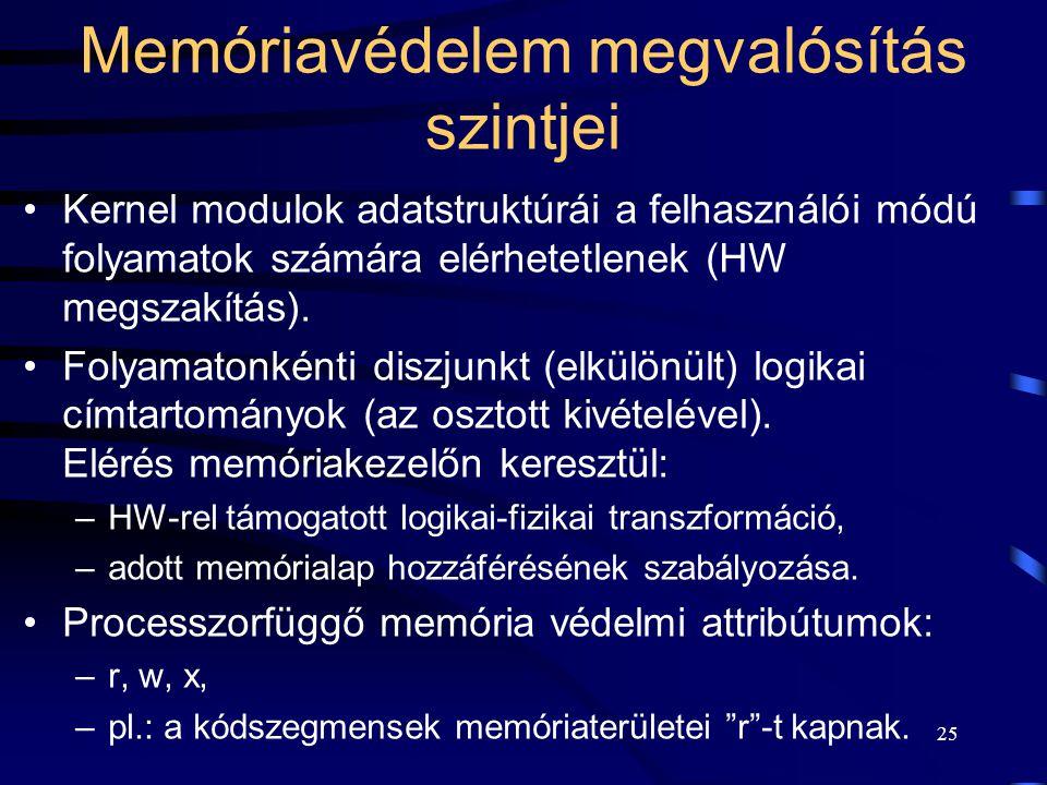 25 Memóriavédelem megvalósítás szintjei Kernel modulok adatstruktúrái a felhasználói módú folyamatok számára elérhetetlenek (HW megszakítás). Folyamat