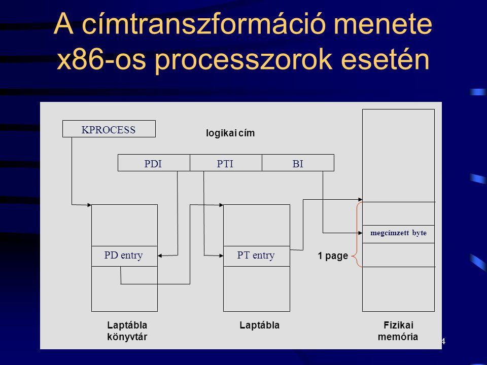34 A címtranszformáció menete x86-os processzorok esetén page Fizikai memória KPROCESS PDIBIPTI Laptábla könyvtár Laptábla PD entryPT entry megcímzett