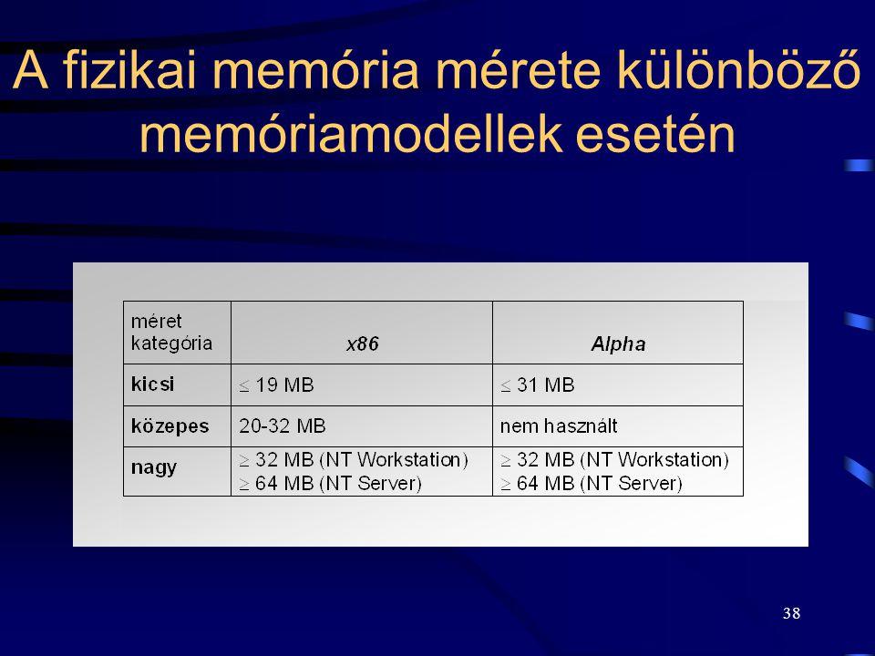 38 A fizikai memória mérete különböző memóriamodellek esetén