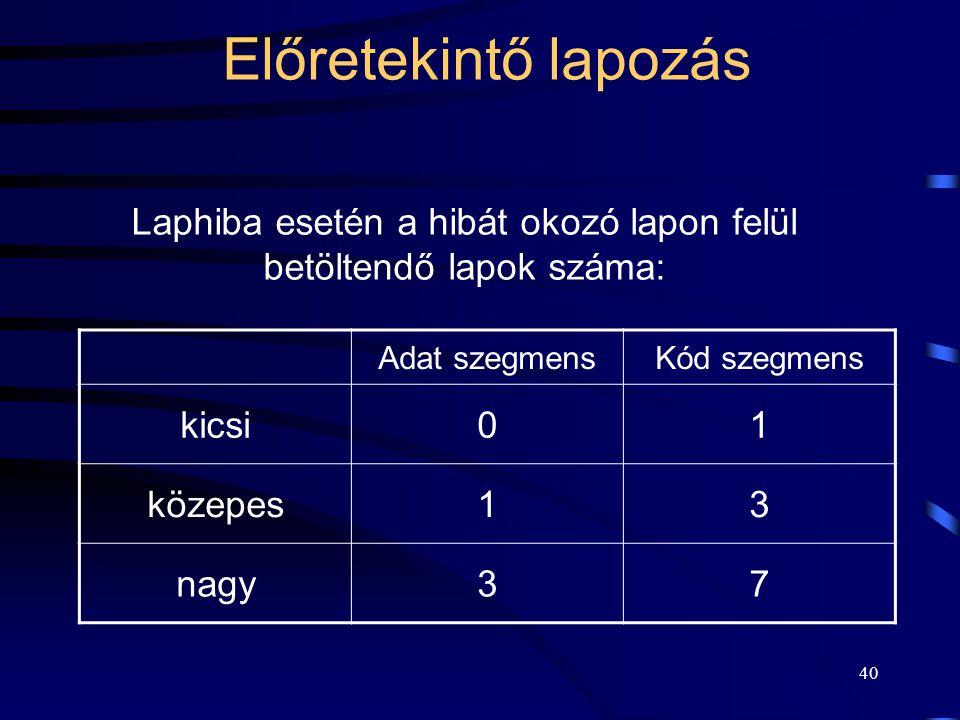 40 Előretekintő lapozás Adat szegmensKód szegmens kicsi01 közepes13 nagy37 Laphiba esetén a hibát okozó lapon felül betöltendő lapok száma: