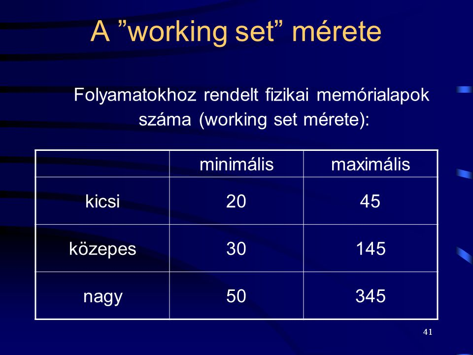 """41 A """"working set"""" mérete minimálismaximális kicsi2045 közepes30145 nagy50345 Folyamatokhoz rendelt fizikai memórialapok száma (working set mérete):"""