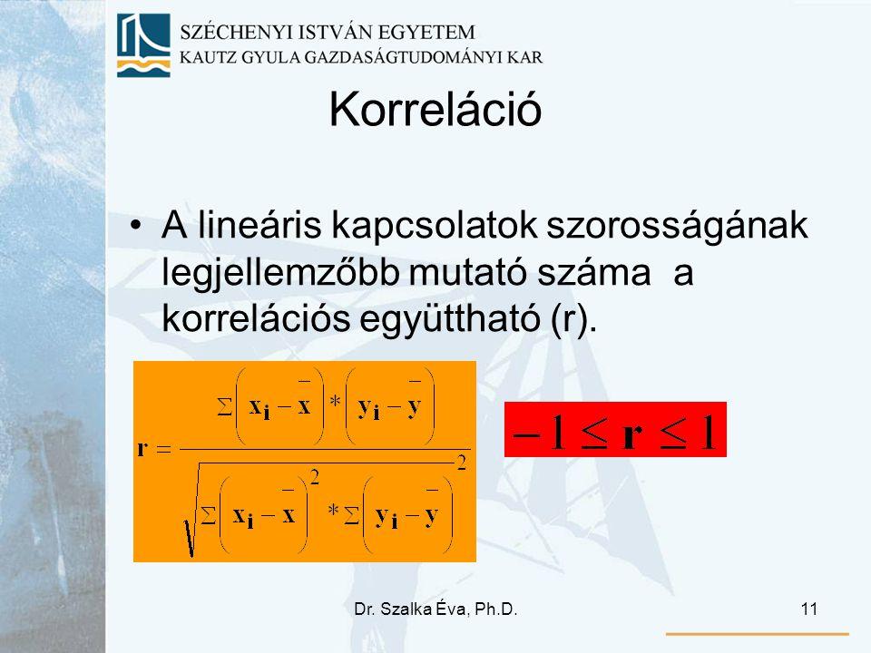 Dr. Szalka Éva, Ph.D.11 Korreláció A lineáris kapcsolatok szorosságának legjellemzőbb mutató száma a korrelációs együttható (r).