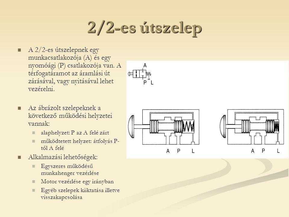 2/2-es útszelep A 2/2-es útszelepnek egy munkacsatlakozója (A) és egy nyomóági (P) csatlakozója van.