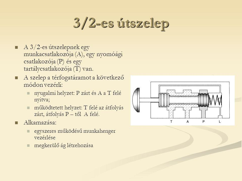 3/2-es útszelep A 3/2-es útszelepnek egy munkacsatlakozója (A), egy nyomóági csatlakozója (P) és egy tartálycsatlakozója (T) van. A szelep a térfogatá