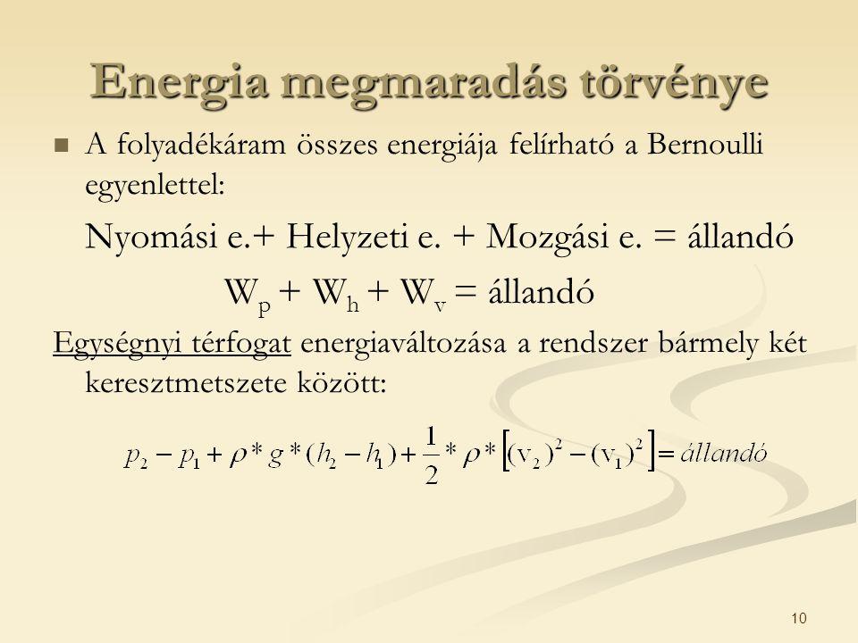 10 Energia megmaradás törvénye A folyadékáram összes energiája felírható a Bernoulli egyenlettel: Nyomási e.+ Helyzeti e. + Mozgási e. = állandó W p +