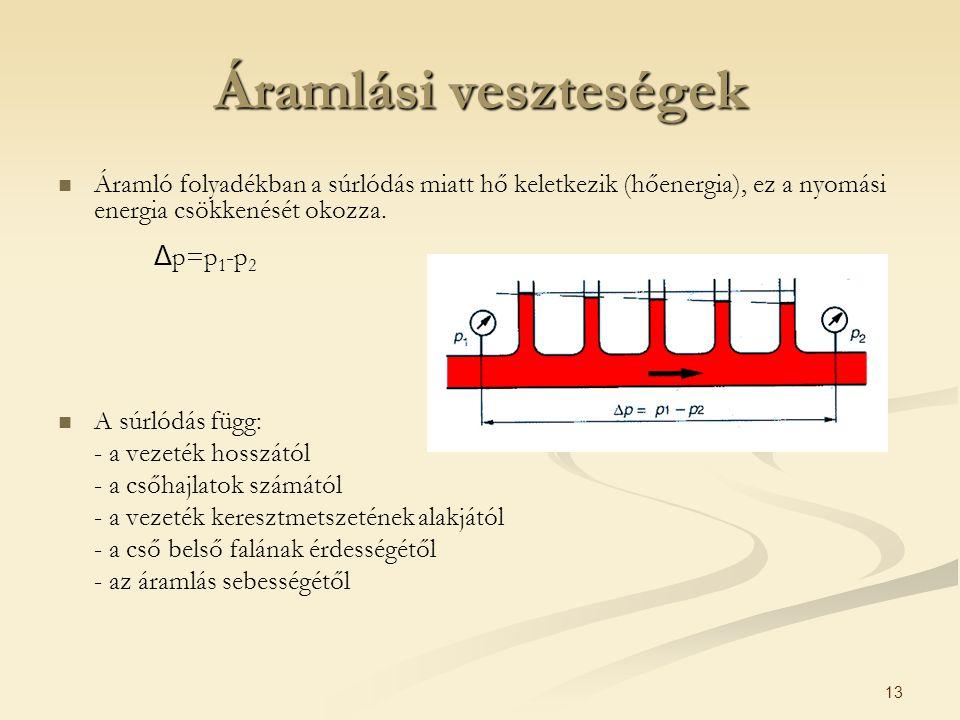 13 Áramlási veszteségek Áramló folyadékban a súrlódás miatt hő keletkezik (hőenergia), ez a nyomási energia csökkenését okozza. Δ p=p 1 -p 2 A súrlódá