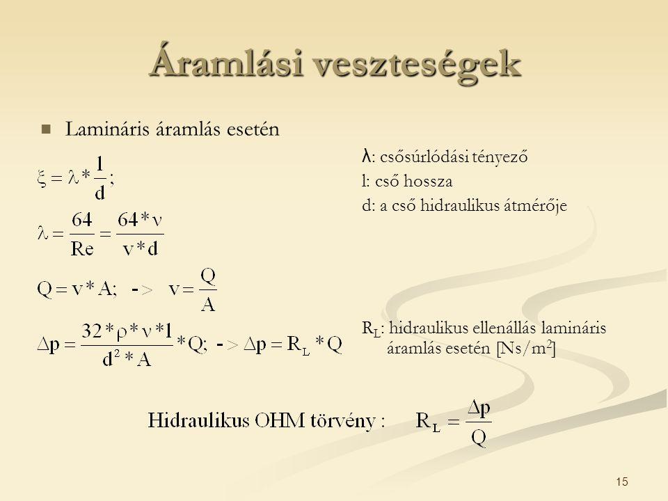 15 Áramlási veszteségek Lamináris áramlás esetén λ : csősúrlódási tényező l: cső hossza d: a cső hidraulikus átmérője R L : hidraulikus ellenállás lam