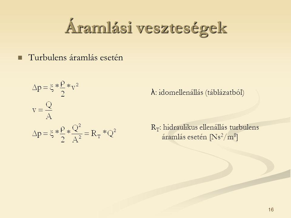 16 Áramlási veszteségek Turbulens áramlás esetén λ: idomellenállás (táblázatból) R T : hidraulikus ellenállás turbulens áramlás esetén [Ns 2 /m 8 ]