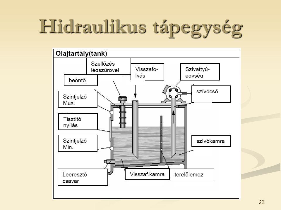 22 Hidraulikus tápegység