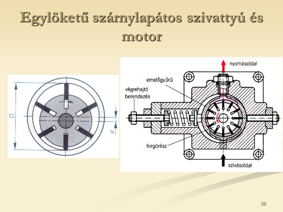 39 Egylöketű szárnylapátos szivattyú és motor