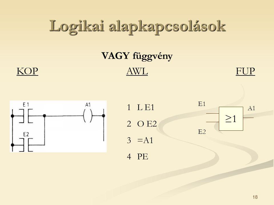 18 Logikai alapkapcsolások VAGY függvény KOPAWLFUP 1L E1 2O E2 3=A1 4PE ≥1 E1 E2 A1