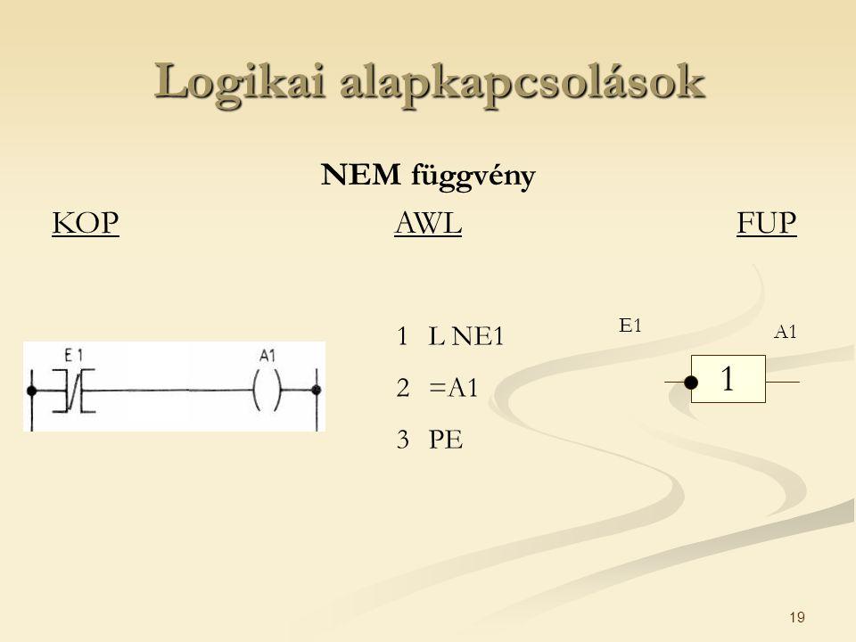 19 Logikai alapkapcsolások NEM függvény KOPAWLFUP 1L NE1 2=A1 3PE 1 E1 A1