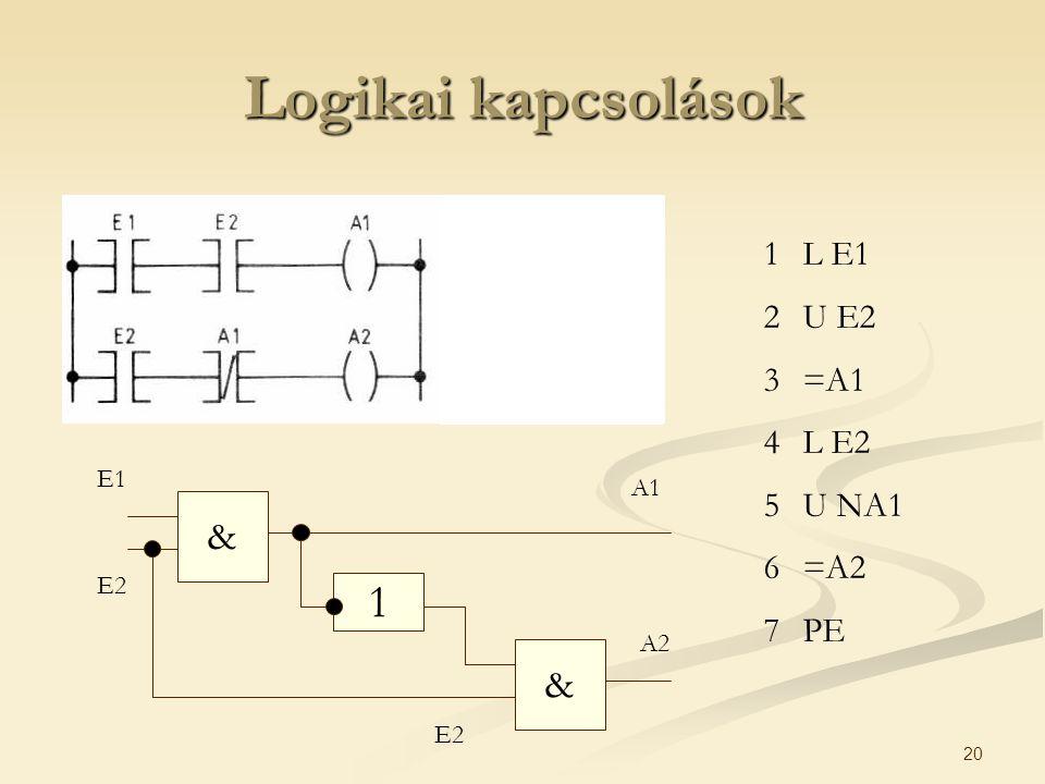 20 Logikai kapcsolások 1L E1 2U E2 3=A1 4L E2 5U NA1 6=A2 7PE & E1 E2 A1 & E2 A2 1