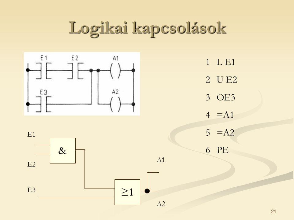21 Logikai kapcsolások 1L E1 2U E2 3OE3 4=A1 5=A2 6PE & E1 E2 ≥1 E3 A1 A2