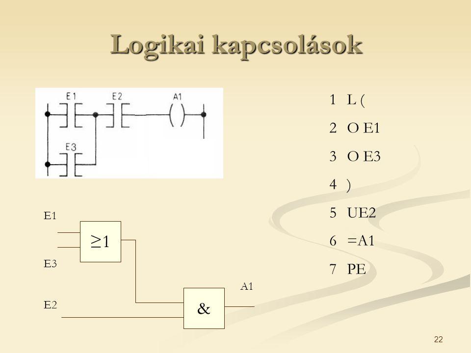 22 Logikai kapcsolások 1L ( 2O E1 3O E3 4) 5UE2 6=A1 7PE ≥1 E1 E3 & E2 A1