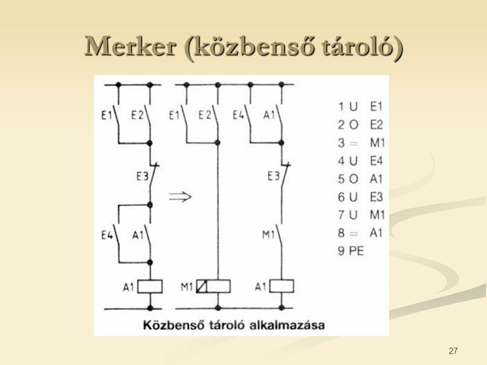27 Merker (közbenső tároló)