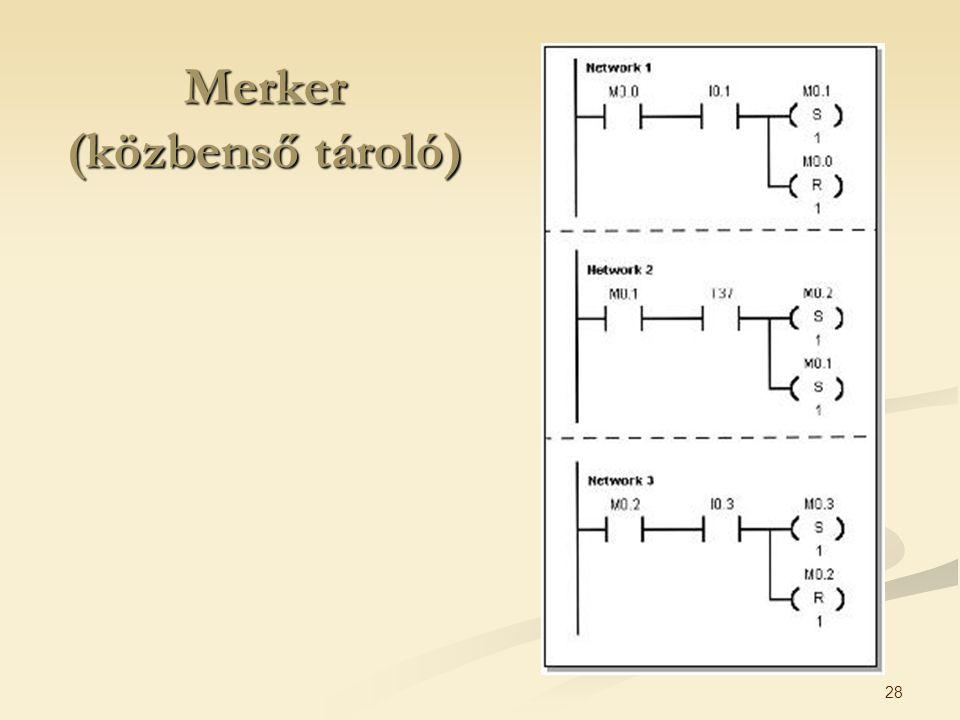 28 Merker (közbenső tároló)