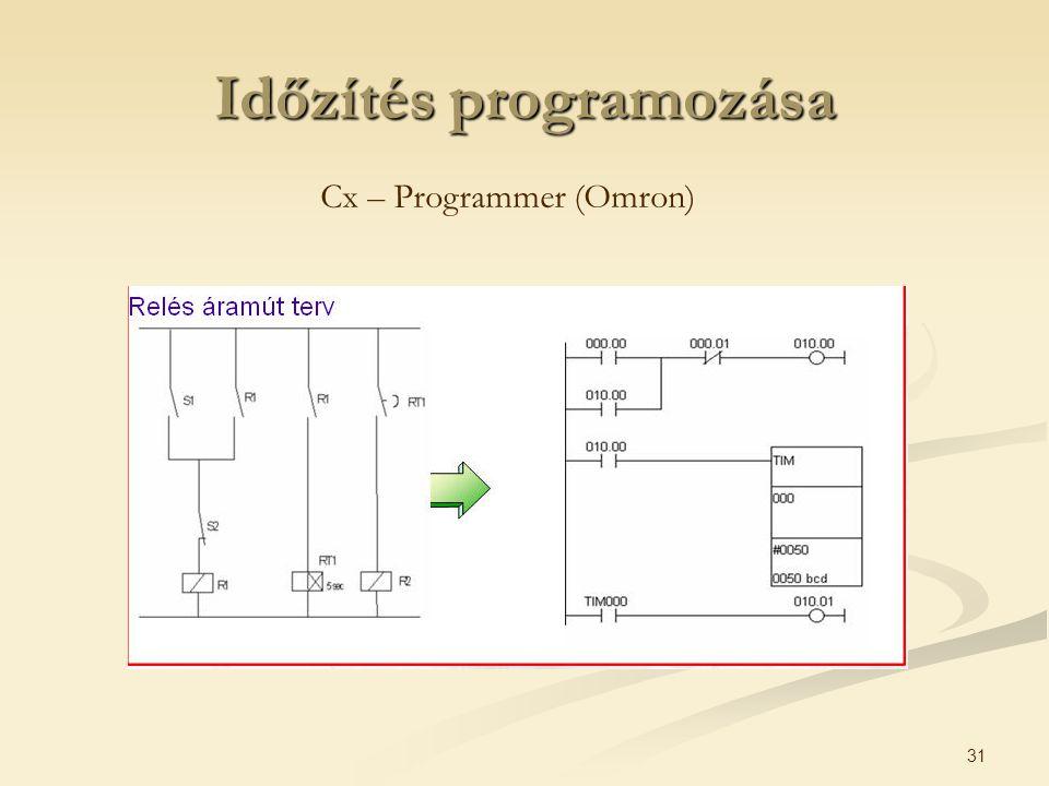 31 Időzítés programozása Cx – Programmer (Omron)