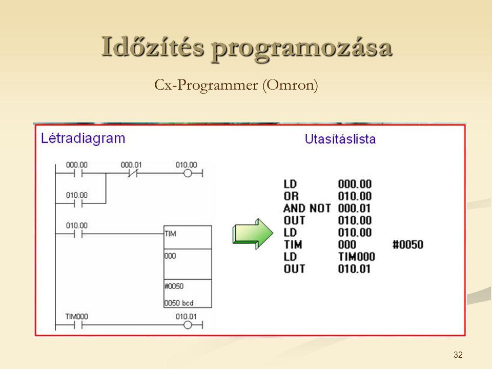 32 Időzítés programozása Cx-Programmer (Omron)