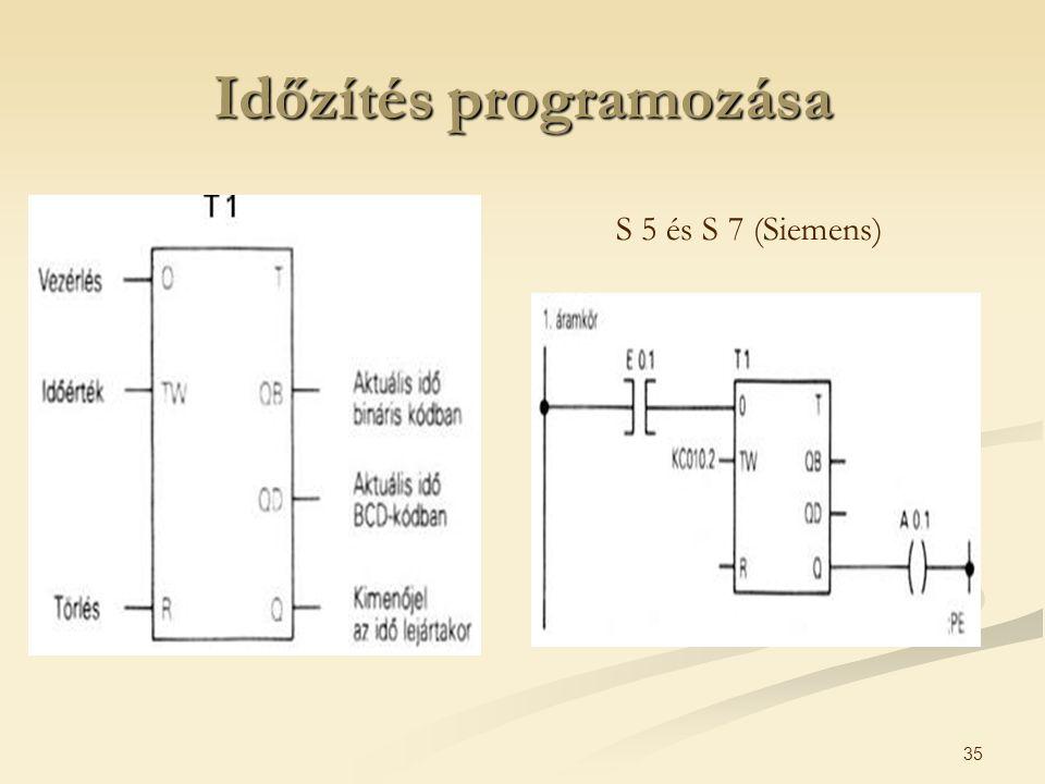 35 Időzítés programozása S 5 és S 7 (Siemens)