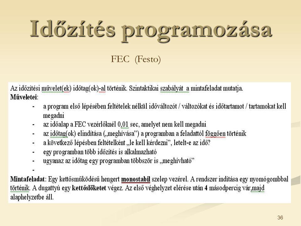 36 Időzítés programozása FEC (Festo)
