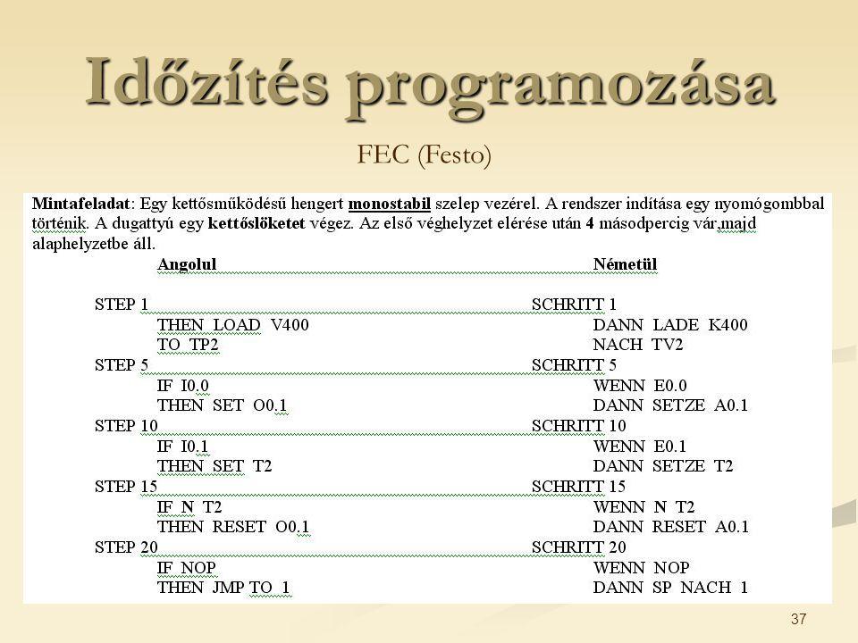 37 Időzítés programozása FEC (Festo)