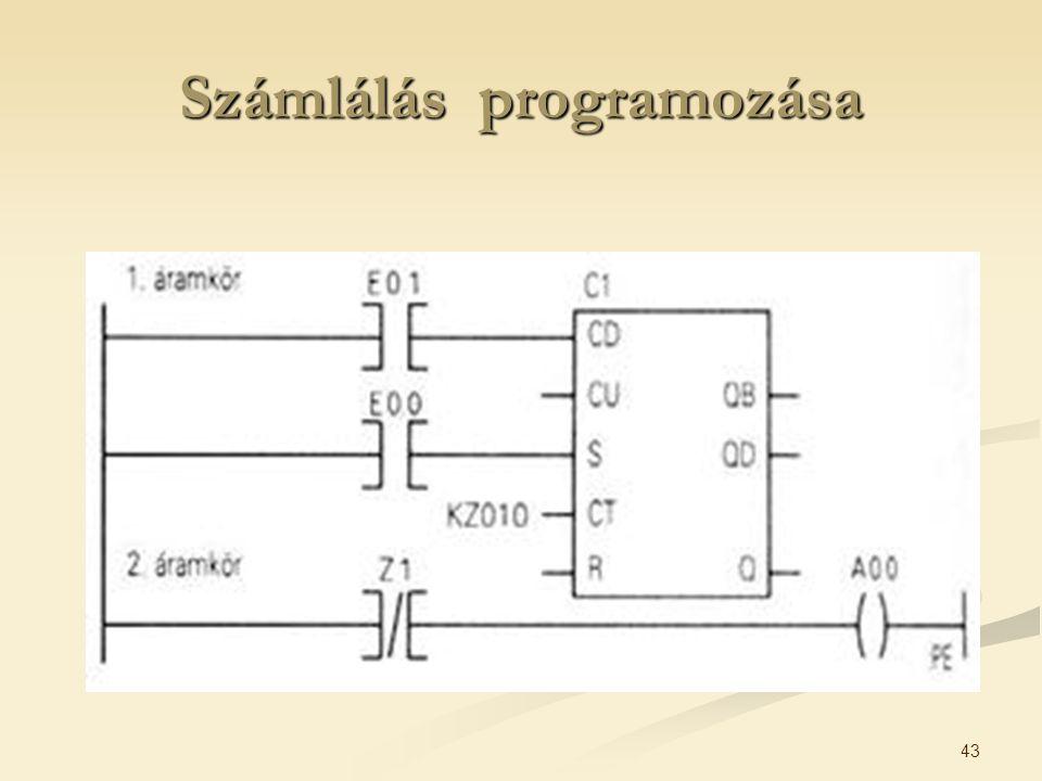 43 Számlálás programozása