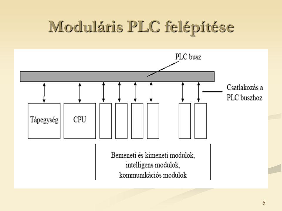 5 Moduláris PLC felépítése