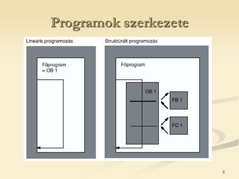 8 Programok szerkezete
