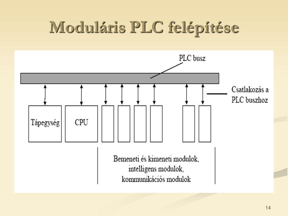 14 Moduláris PLC felépítése