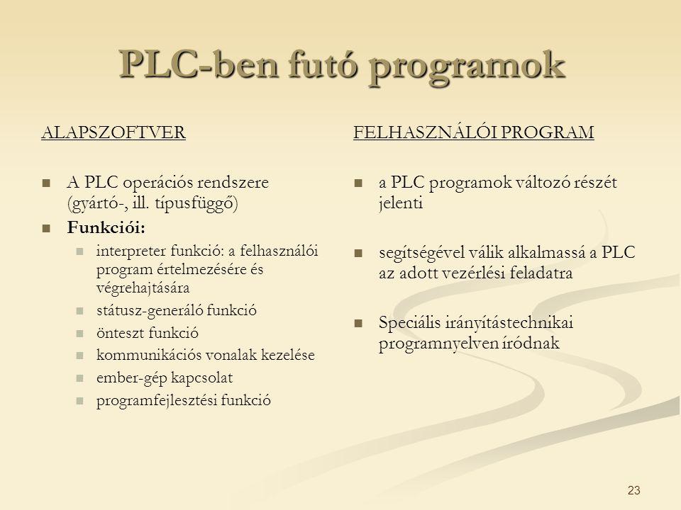 23 PLC-ben futó programok ALAPSZOFTVER A PLC operációs rendszere (gyártó-, ill. típusfüggő) Funkciói: interpreter funkció: a felhasználói program érte