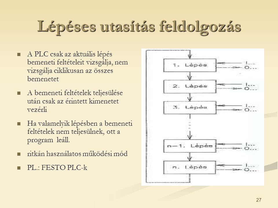 27 Lépéses utasítás feldolgozás A PLC csak az aktuális lépés bemeneti feltételeit vizsgálja, nem vizsgálja ciklikusan az összes bemenetet A bemeneti f
