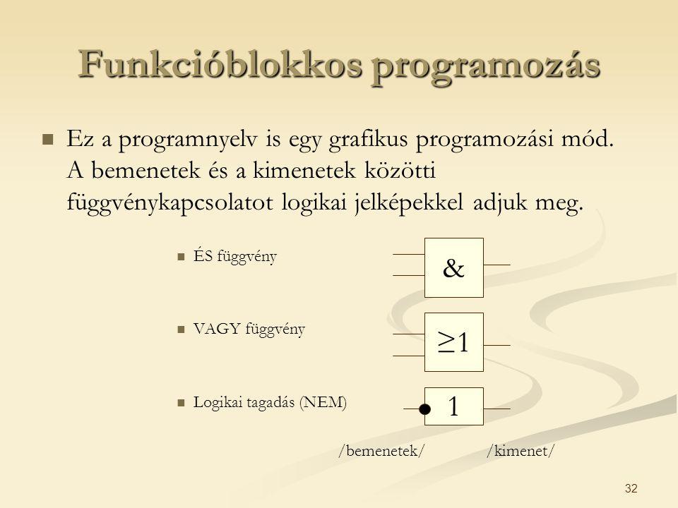32 Funkcióblokkos programozás Ez a programnyelv is egy grafikus programozási mód. A bemenetek és a kimenetek közötti függvénykapcsolatot logikai jelké