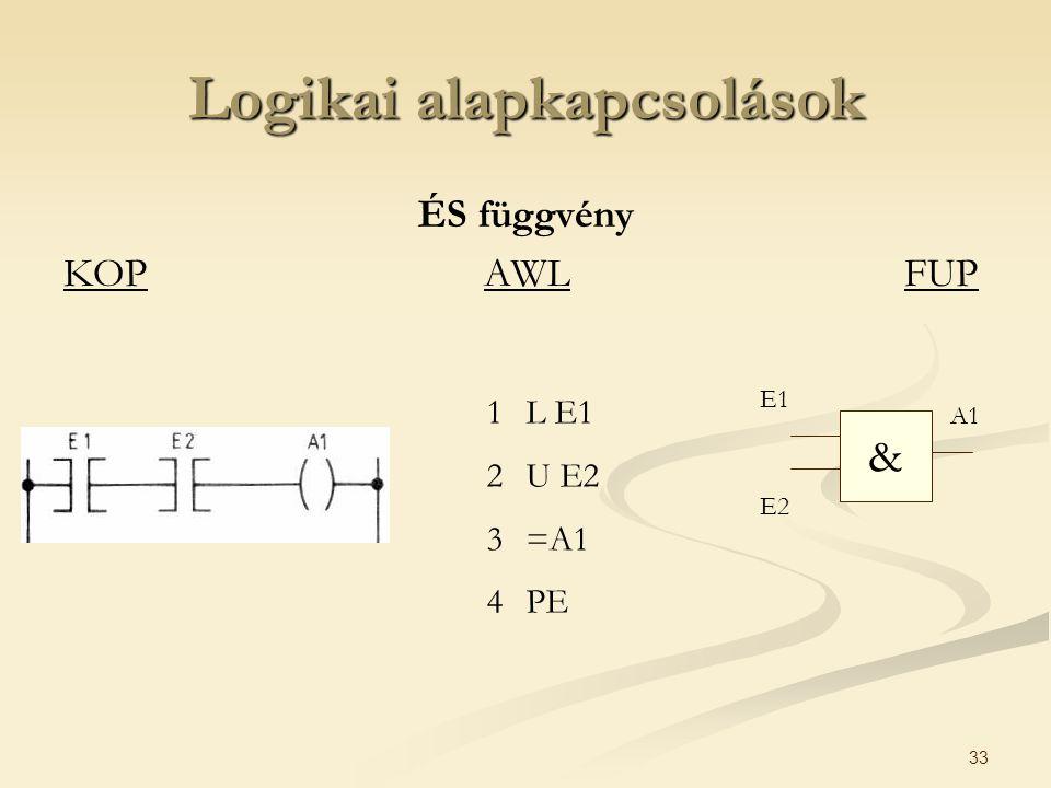 33 Logikai alapkapcsolások ÉS függvény KOPAWLFUP 1L E1 2U E2 3=A1 4PE & E1 E2 A1