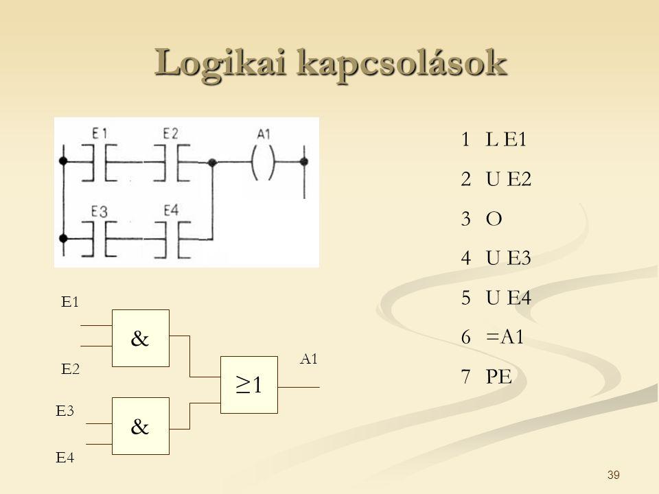 39 Logikai kapcsolások 1L E1 2U E2 3O3O 4U E3 5U E4 6=A1 7PE & E1 E2 & E3 A1 ≥1 E4
