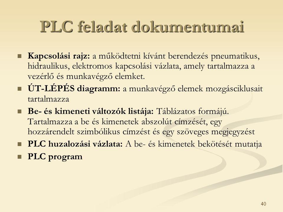 40 PLC feladat dokumentumai Kapcsolási rajz: a működtetni kívánt berendezés pneumatikus, hidraulikus, elektromos kapcsolási vázlata, amely tartalmazza