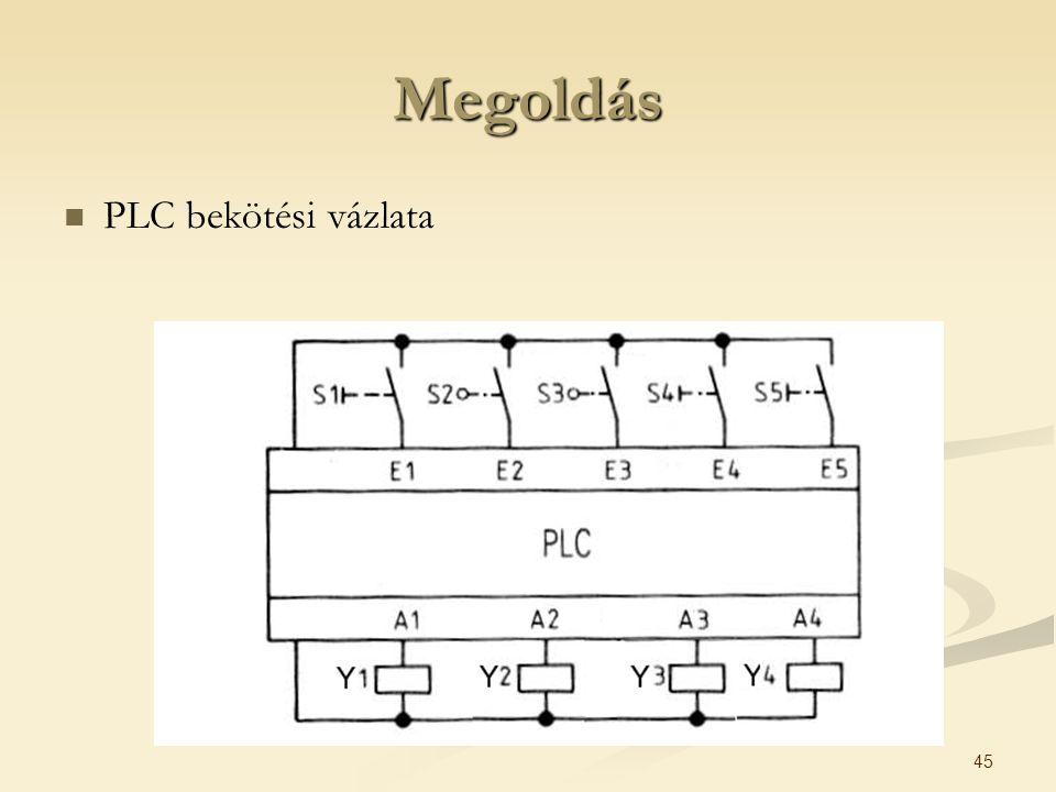 45 Megoldás PLC bekötési vázlata