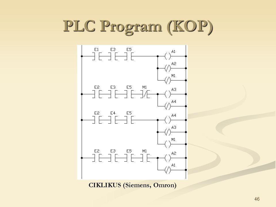 46 PLC Program (KOP) CIKLIKUS (Siemens, Omron)
