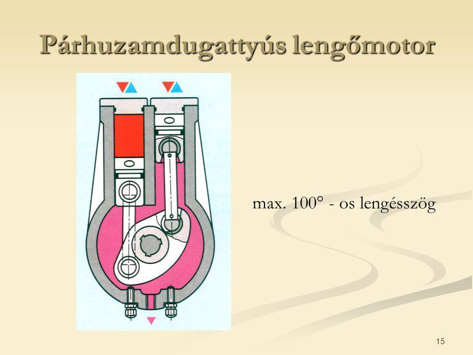 15 Párhuzamdugattyús lengőmotor max. 100  - os lengésszög