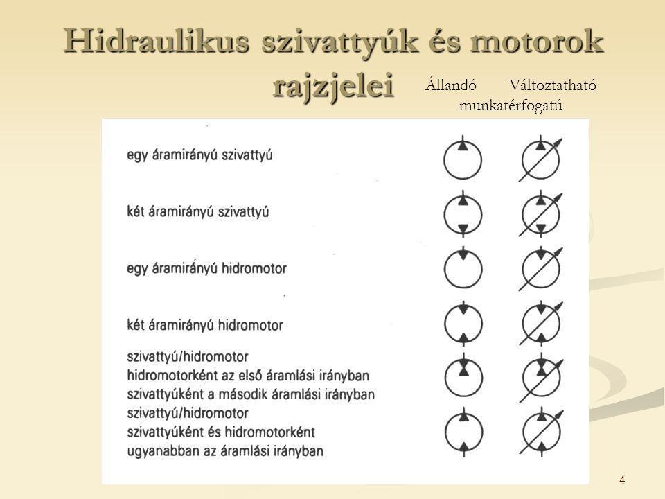 4 Hidraulikus szivattyúk és motorok rajzjelei Állandó Változtatható munkatérfogatú