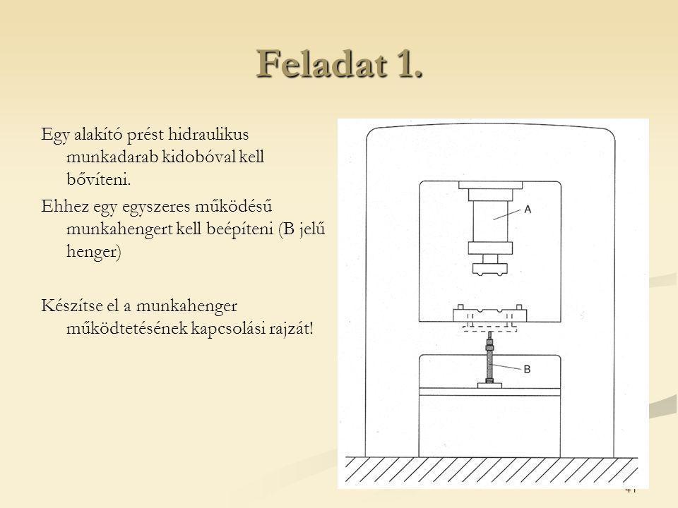 41 Feladat 1. Egy alakító prést hidraulikus munkadarab kidobóval kell bővíteni. Ehhez egy egyszeres működésű munkahengert kell beépíteni (B jelű henge